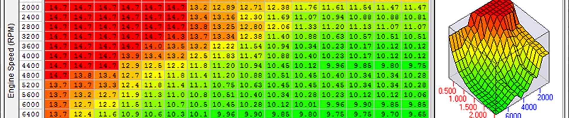 Rimappatura centralina bergamo map 3d