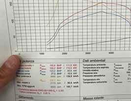 RIMAPPATURA CENTRALINA Rimappatura centralina ford focus 1.5 ecoblue 120 cv