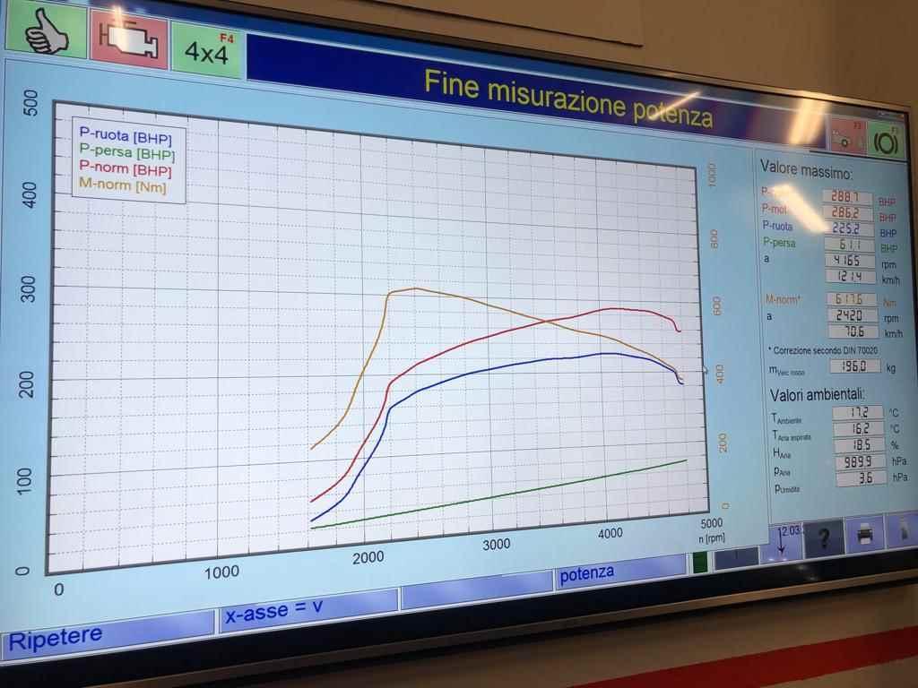 Rimappatura centralina AUDI Q5 3.0 TDI 240 CV
