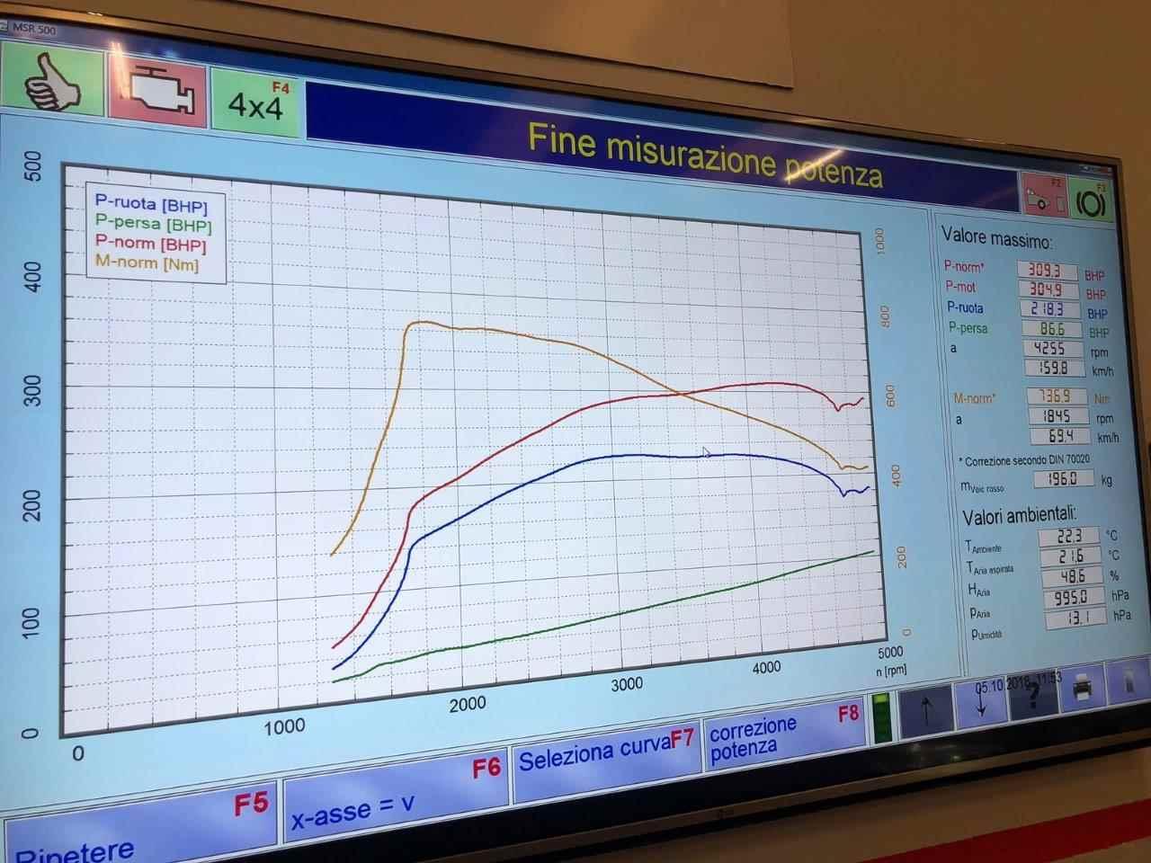 Rimappatura centralina BMW SERIE 5 G 3.0 265 CV by Ptptuning