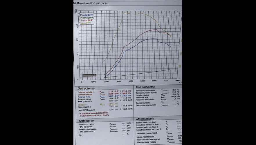 Rimappatura centralina Ford Focus 2.5 turbo rs - 305cv